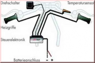CLS Heat Connect heating handle connection for CAN bus technology